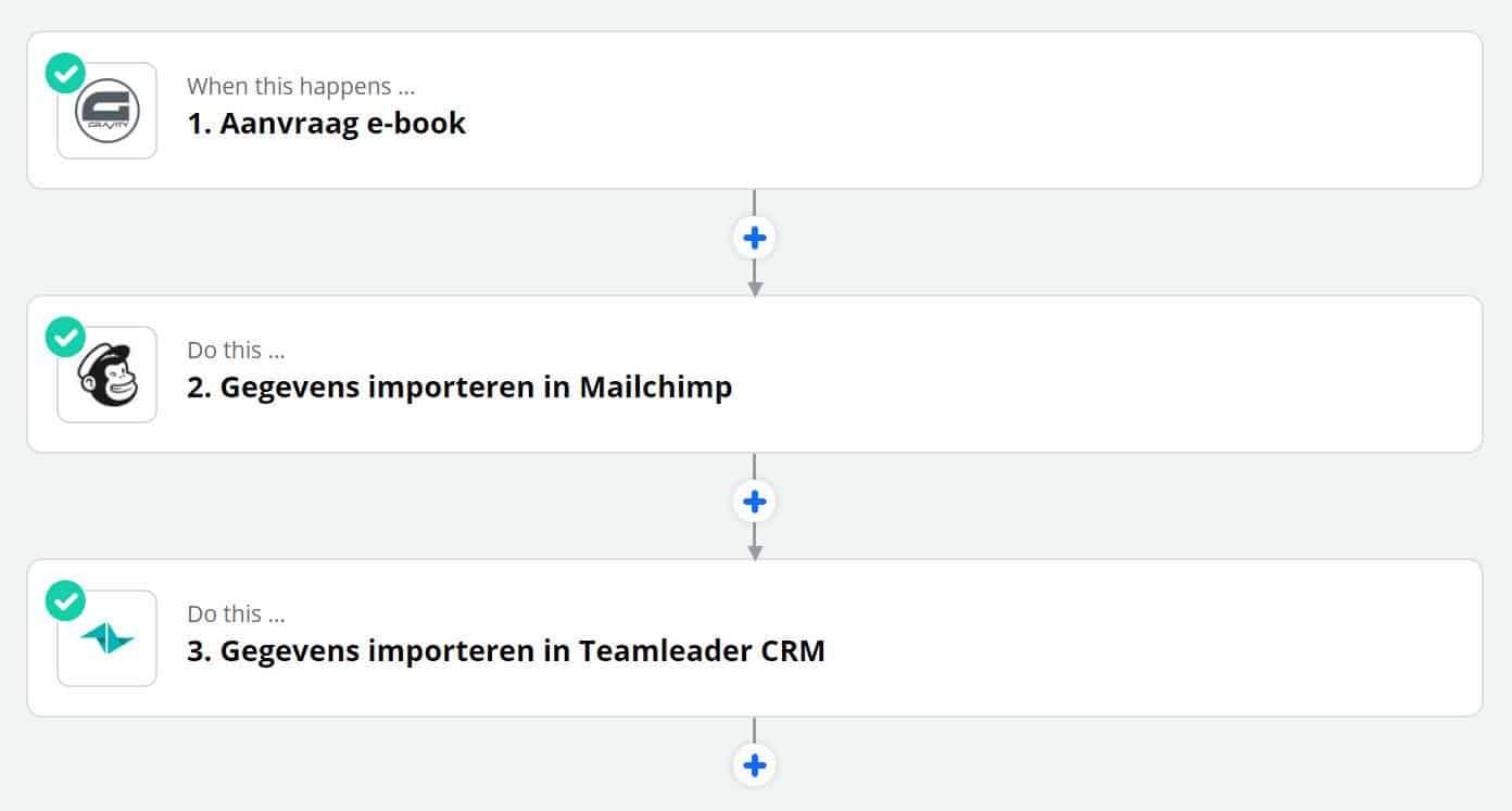 Zapier voorbeeld gravity-mailchimp-teamleader