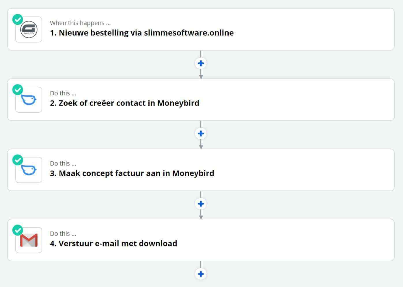 Zapier voorbeeld gravity - moneybird - gmail