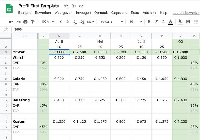 profit first template google spreadsheet